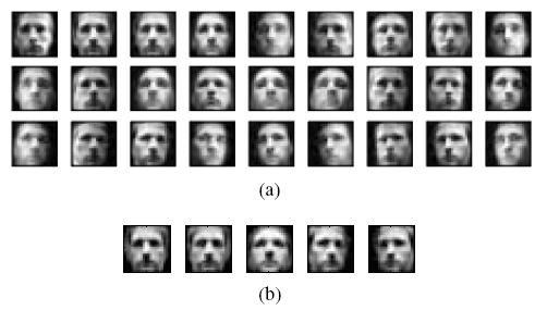 Matching <i>distributions</i>, rather than individual images or a single image to a set.