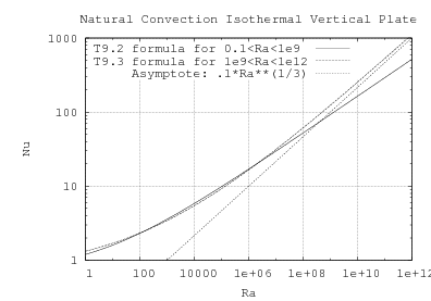 natural convection lab report