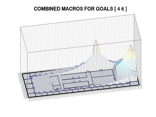 markov decision processes puterman solution manual