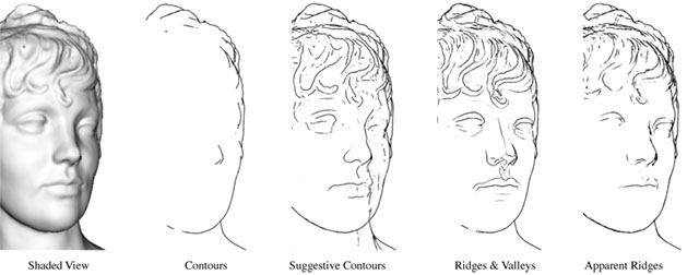 Line Art Person : Apparent ridges for line drawings
