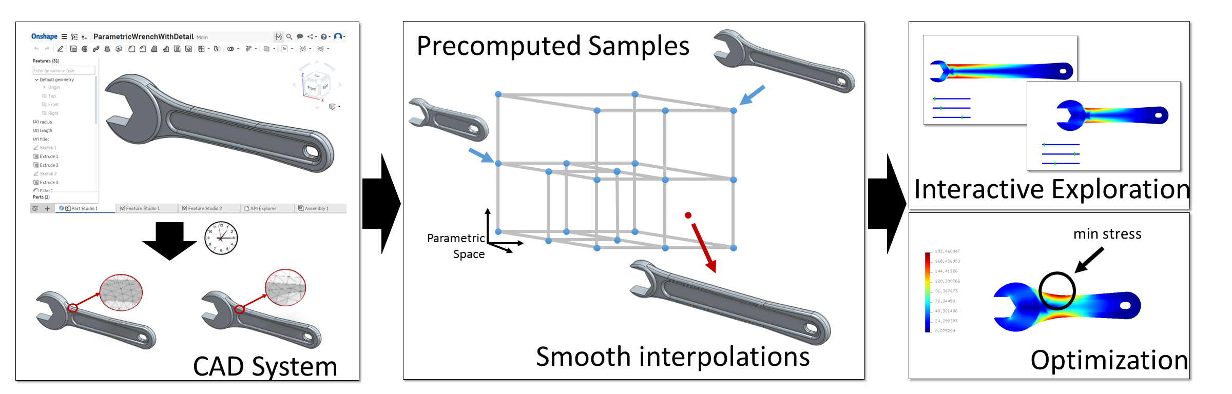 interactive design space exploration and optimization for cad models