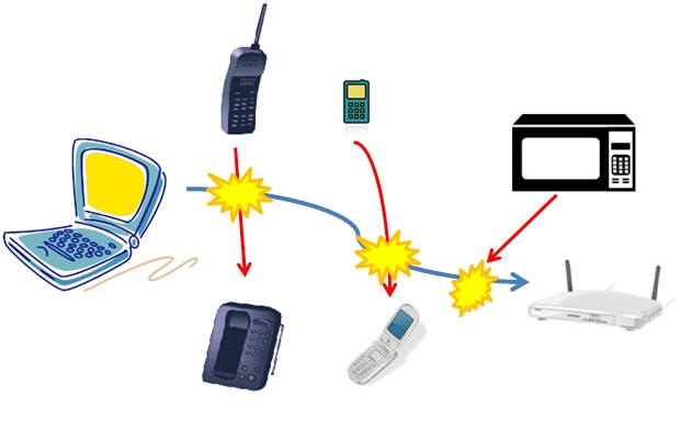 How Can WiFi Defeat Interference from Microwave, Baby