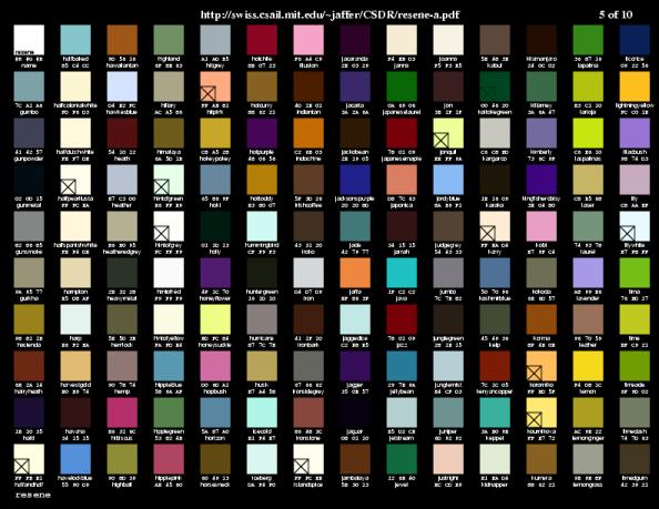 Color-Space Dimension Reduction