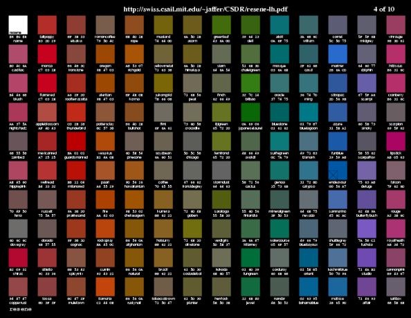 Color Space Dimension Reduction