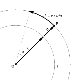The Mathematics Of Marbling