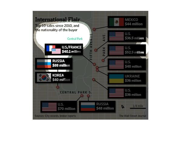 plot_individual_user_maps Korea Amp Russia Ukraine Map on georgia-russia map, black sea map, ukraine syria map, kiev ukraine map, ukraine regions map, ukraine cities, ukraine soviet union history, ukraine capital, ukraine map crimea, big russian ukraine map, ukraine map in english, ukraine world map, europe map, ukraine crimean peninsula map, ukraine hungary map, ukraine georgia map, ukraine global map, odessa ukraine map, ukraine israel map, lviv ukraine map,